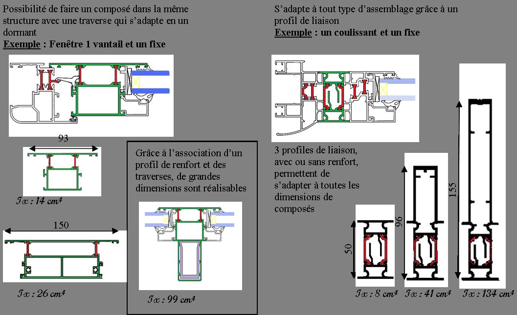 Technic Fermeture fabricant menuiserie aluminium reynaers